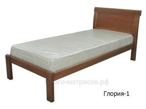 глория-1