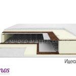 матрас идеал армос