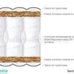 Матрас Спектра (Spectra) состав