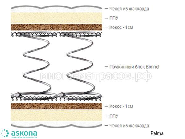 матрас пальма (palma)