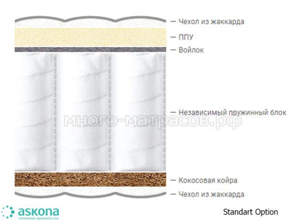 матрас стандарт пшен (standart option)